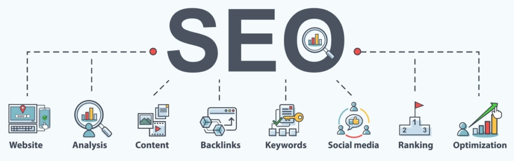 seo ecommerce results
